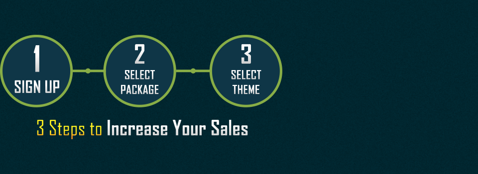 3 Steps to Increase your sales